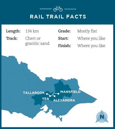 rail-trail-facts